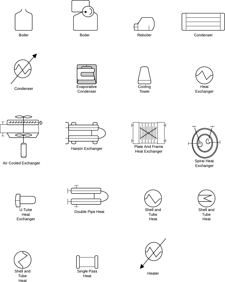 heat exchanger P&ID symbols