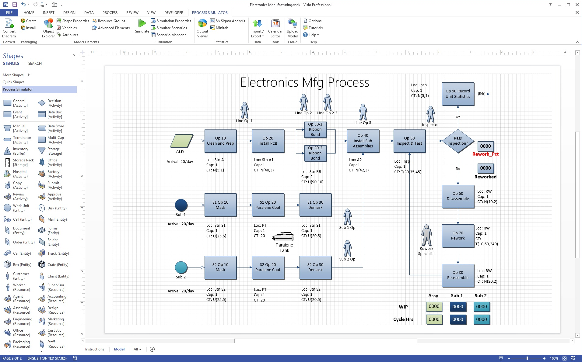 Visio Process Flow Diagram Wiring Diagrams Best