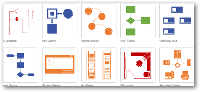 Visio shape library