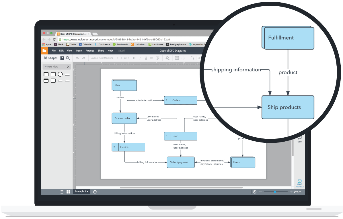 data flow diagram software   lucidchartdata flow diagram
