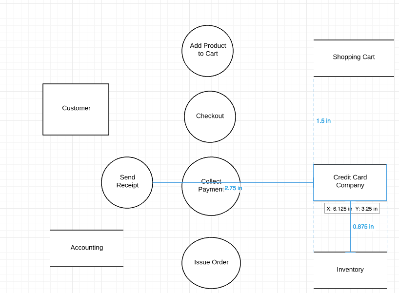 How To Make A Data Flow Diagram Lucidchart