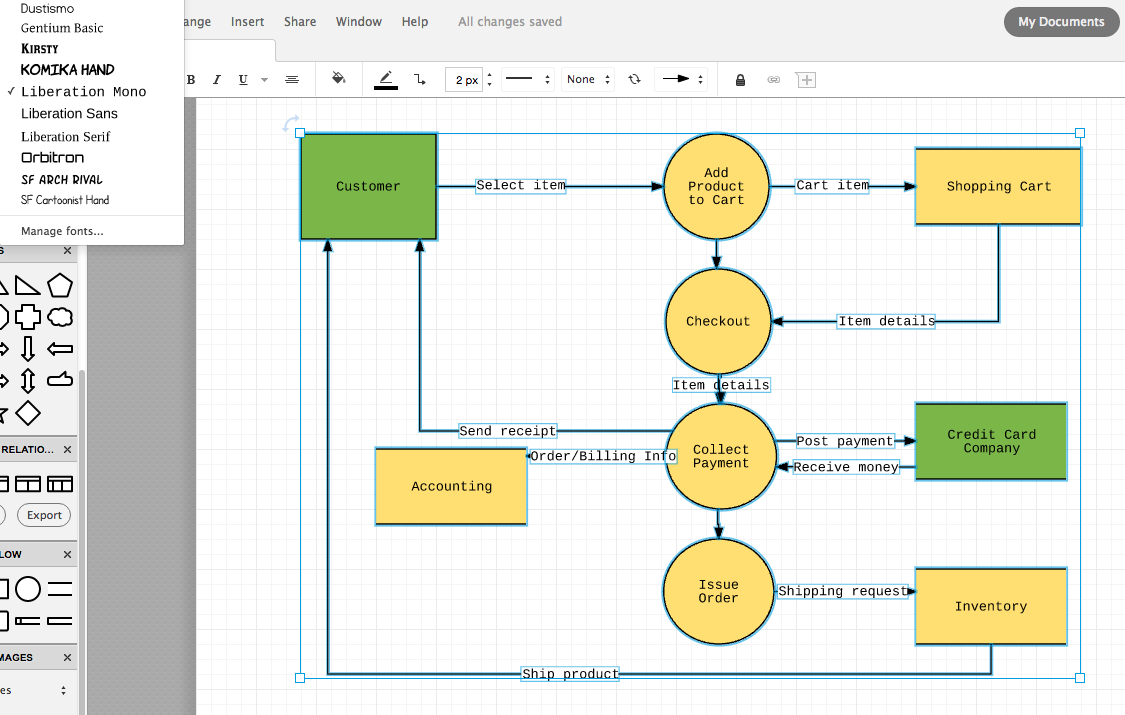 How to make a data flow diagram lucidchart dfd nvjuhfo Choice Image