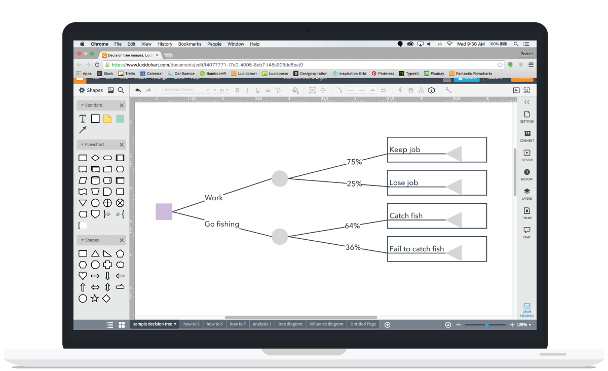 Decision tree maker lucidchart drag and drop ccuart Image collections