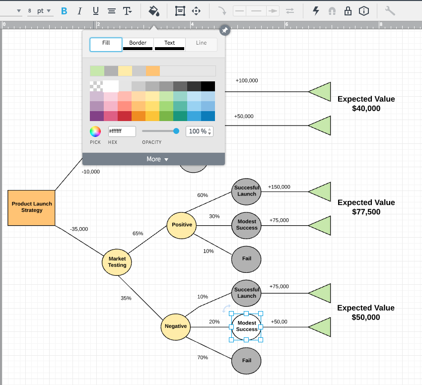 How to make a decision tree diagram lucidchart share your decision tree diagram ccuart Gallery