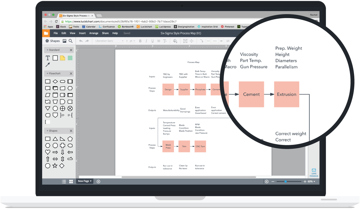 process documentation tools - Process Of Documentation