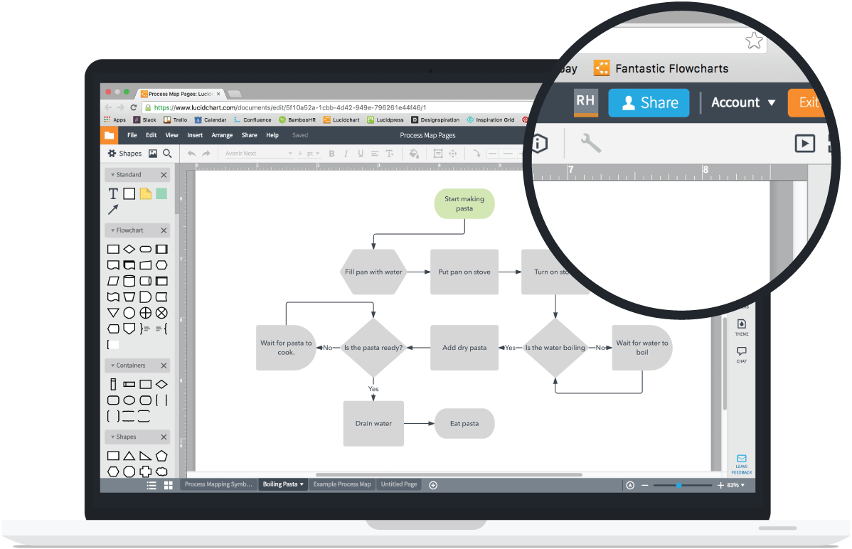 Process Mapping Software Lucidchart - Us map making software