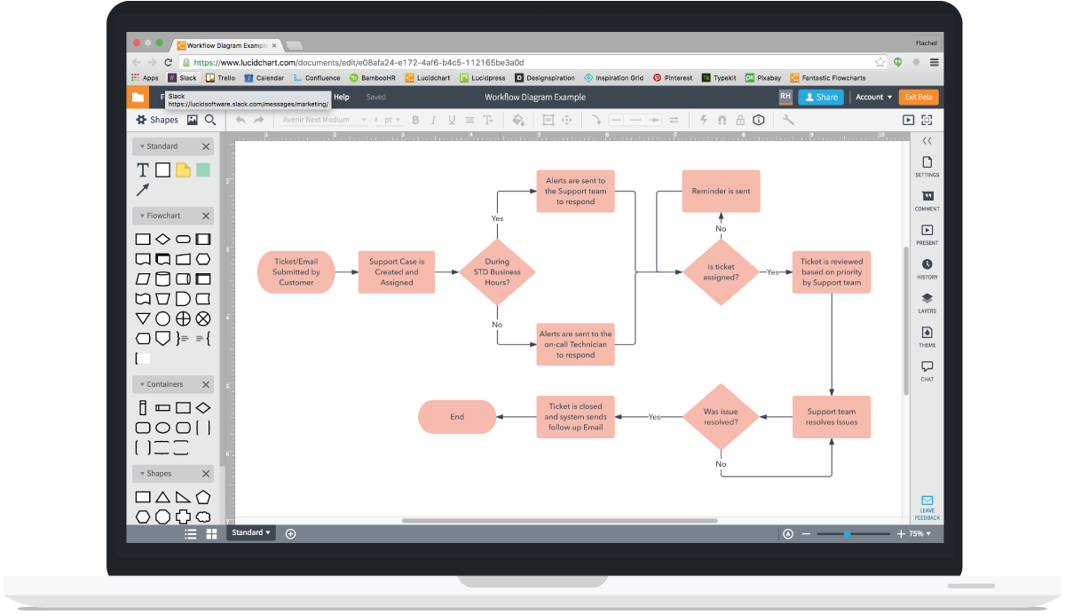 Workflow diagram software lucidchart free workflow software pooptronica