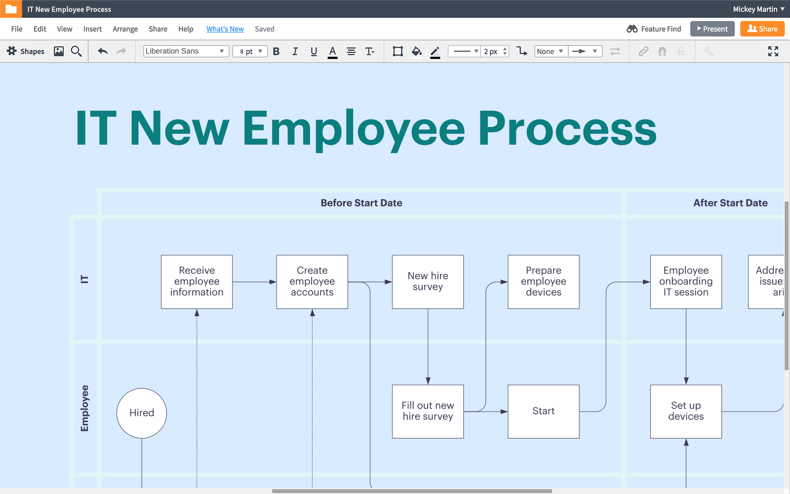 Map business processes for your organization
