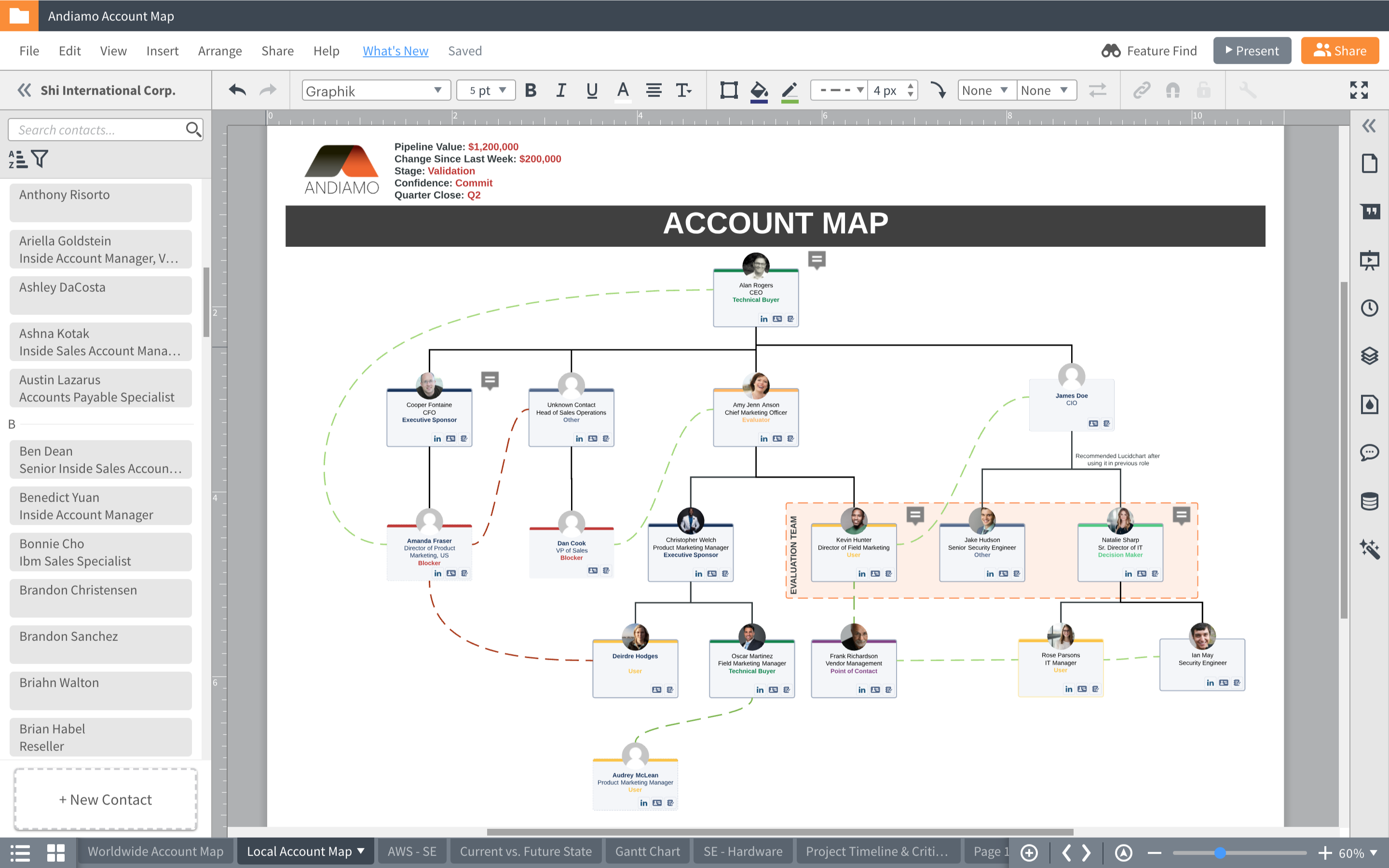 Enable your sales reps to build account maps