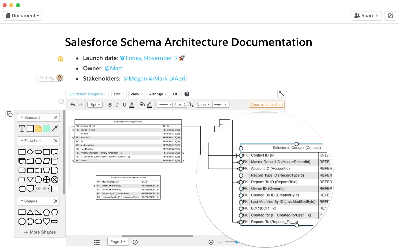 Import Salesforce schemas automatically