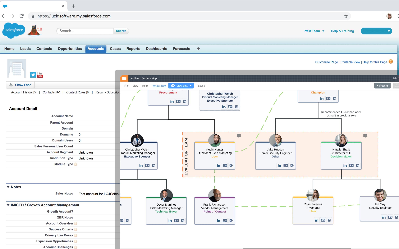 Lucidchart and Salesforce