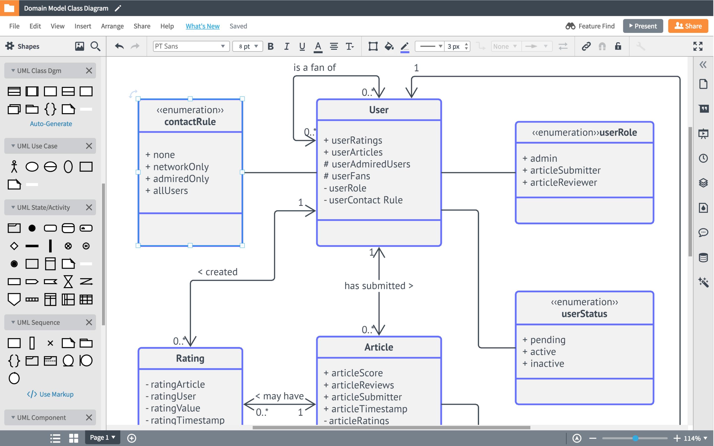 Documentez vos processus, votre code et vos systèmes