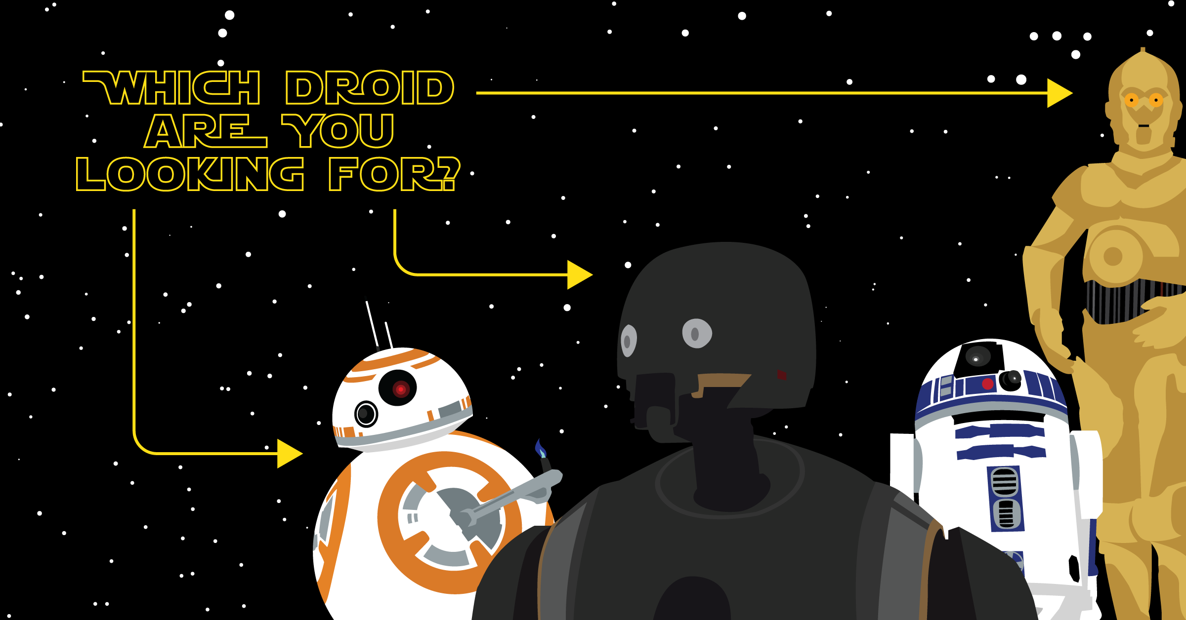 Star Wars: Which Droid Are You Looking For? [Flowchart]