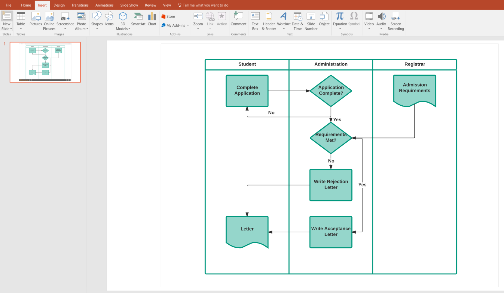 Lucidchart Document in PowerPoint