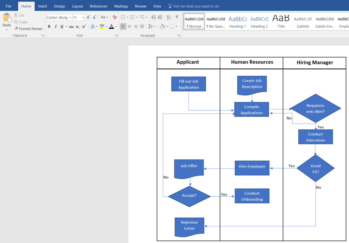 How to create a swimlane diagram in word lucidchart make a swimlane diagram in word ccuart Images