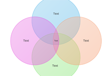 4 Circle Venn Diagram Template