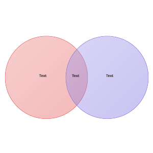 2-circle venn diagram