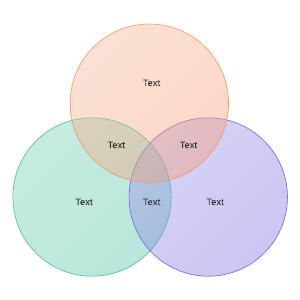 3-circle venn diagram