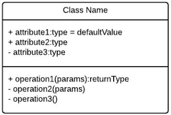 Tutorial de diagrama de classe lucidchart classe anatomia do diagrama ccuart Image collections