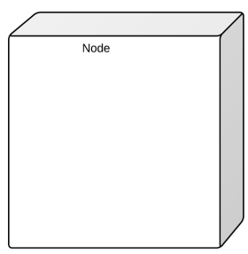 Deployment Diagram Tutorial - Node Shapes