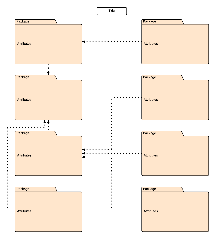 UML Package Diagram