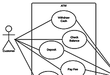 ATM system UML use case diagram examples