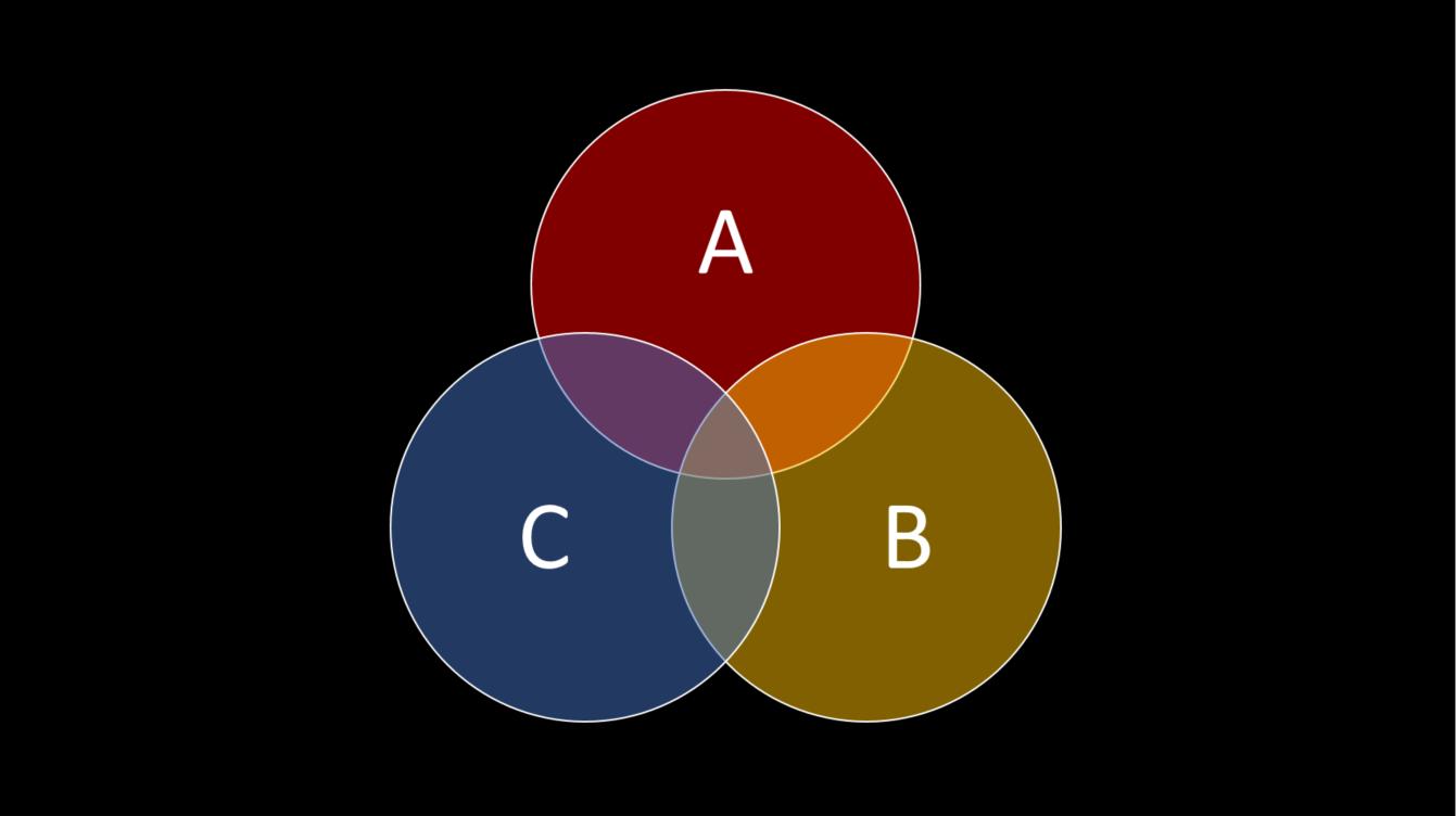 Final Venn Diagram