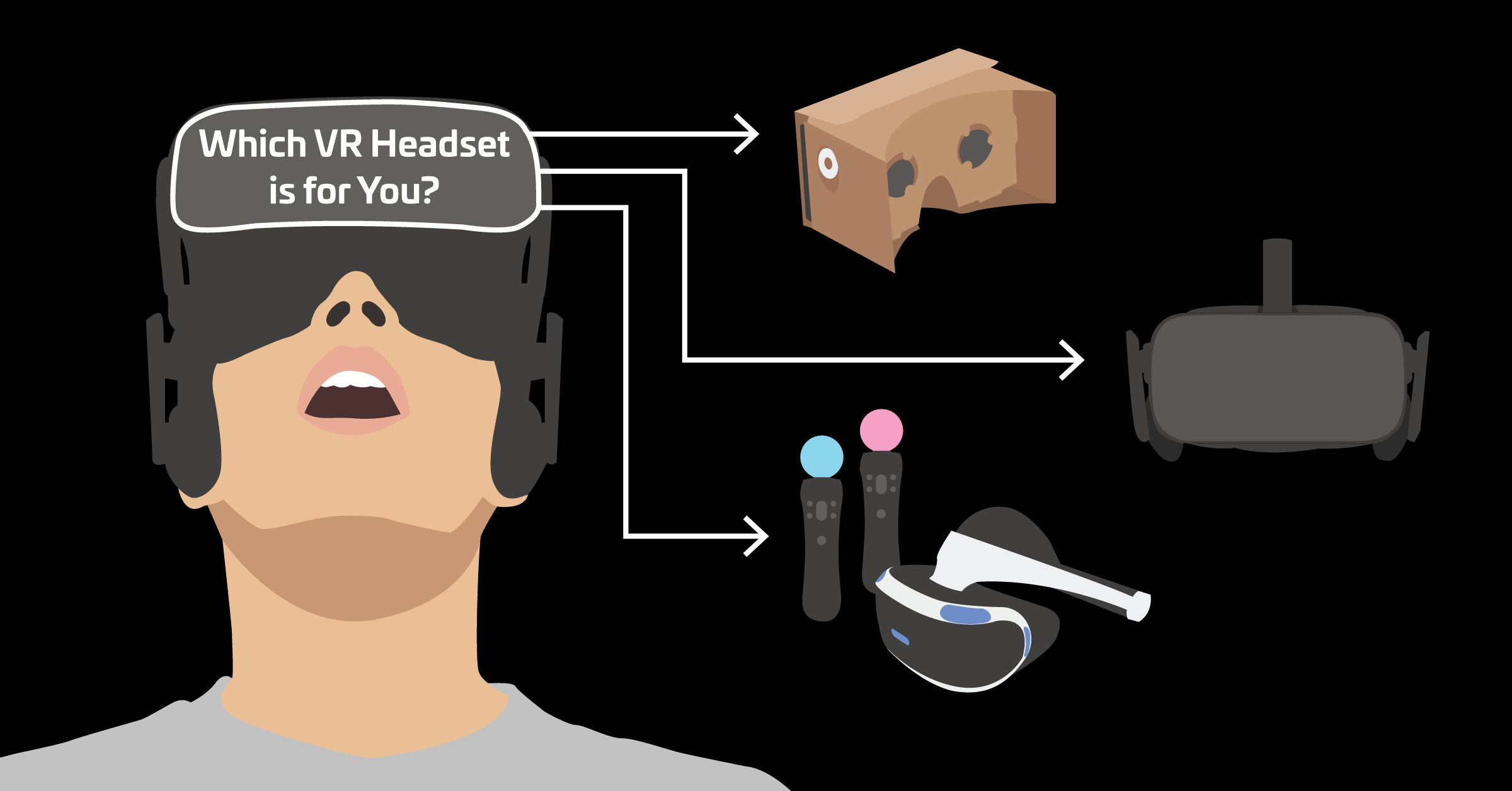 Which VR headset should you buy? [Flowchart]