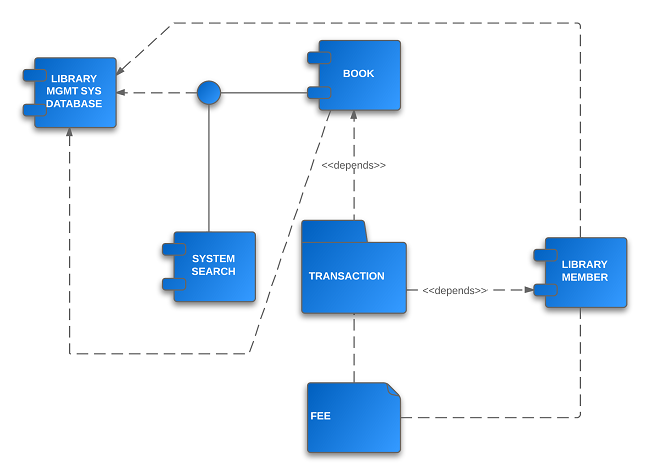 What is a component diagram in UML?