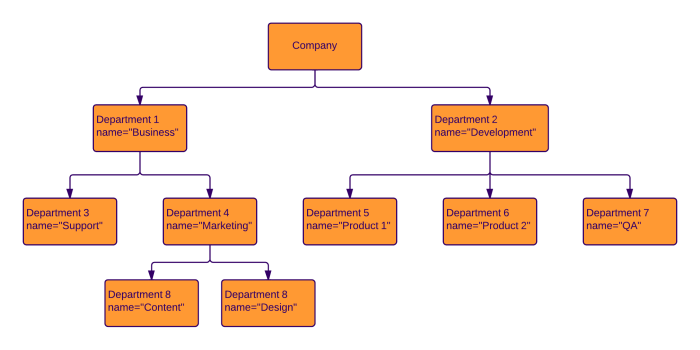 What is an object diagram in UML?