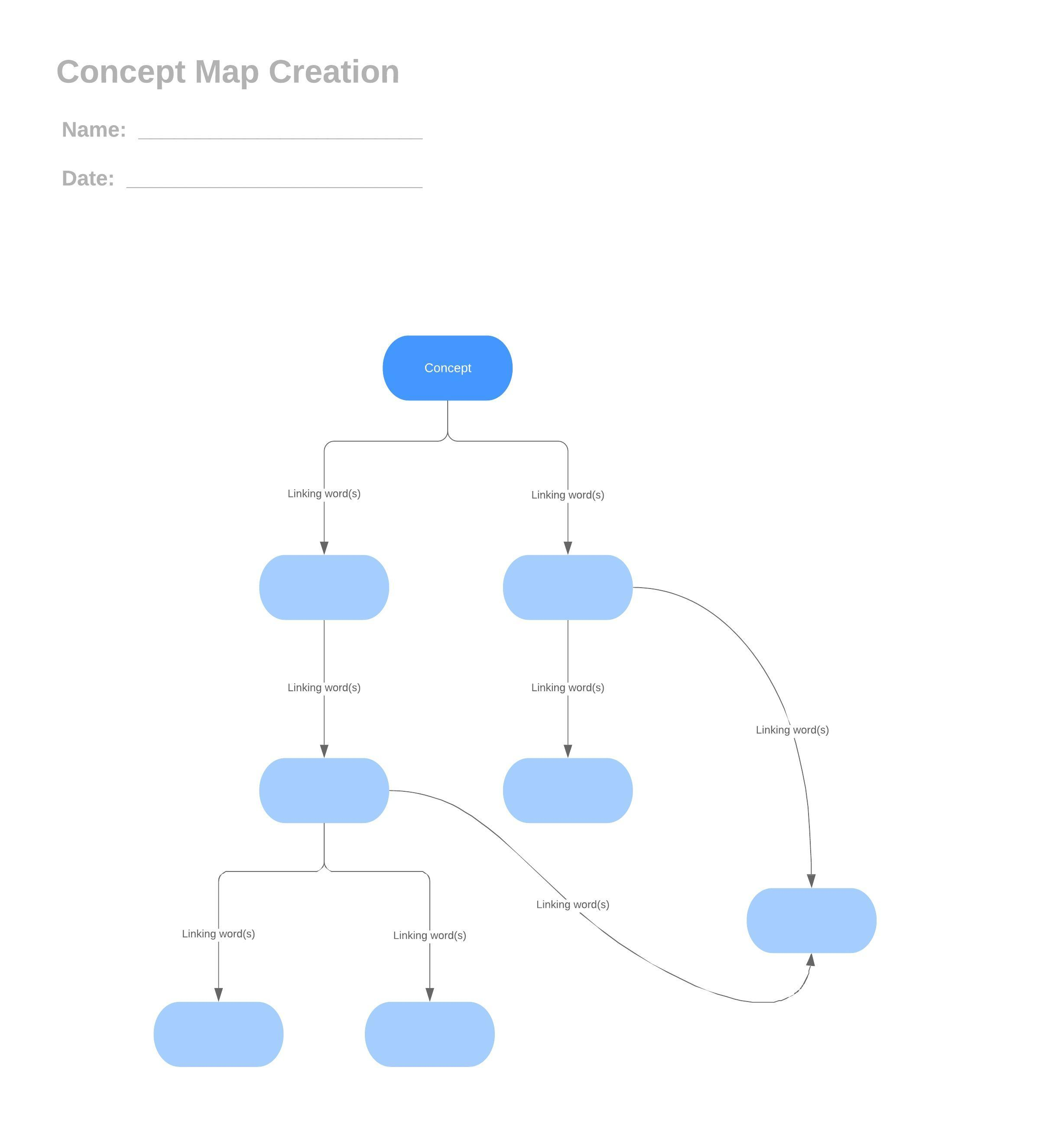 simple concept map template