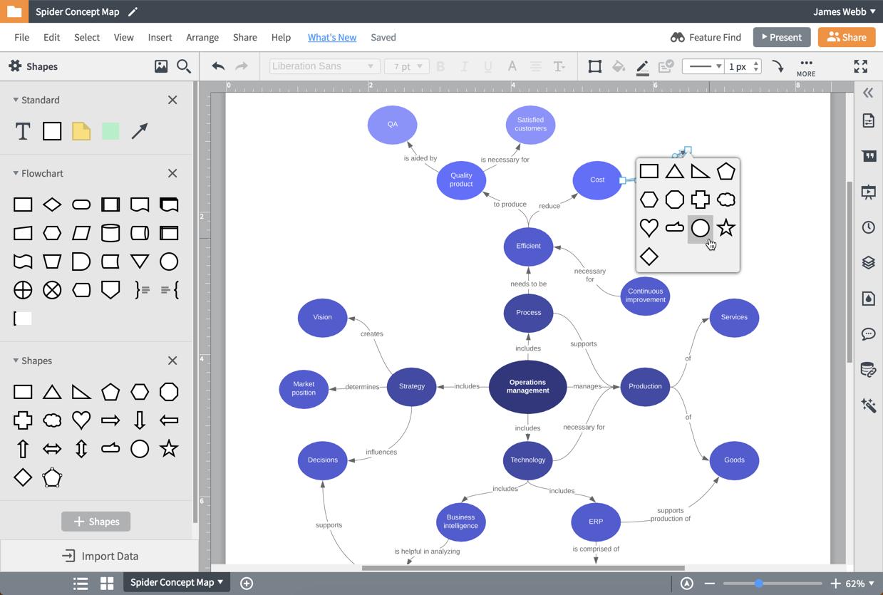 Gemakkelijk conceptmaps maken