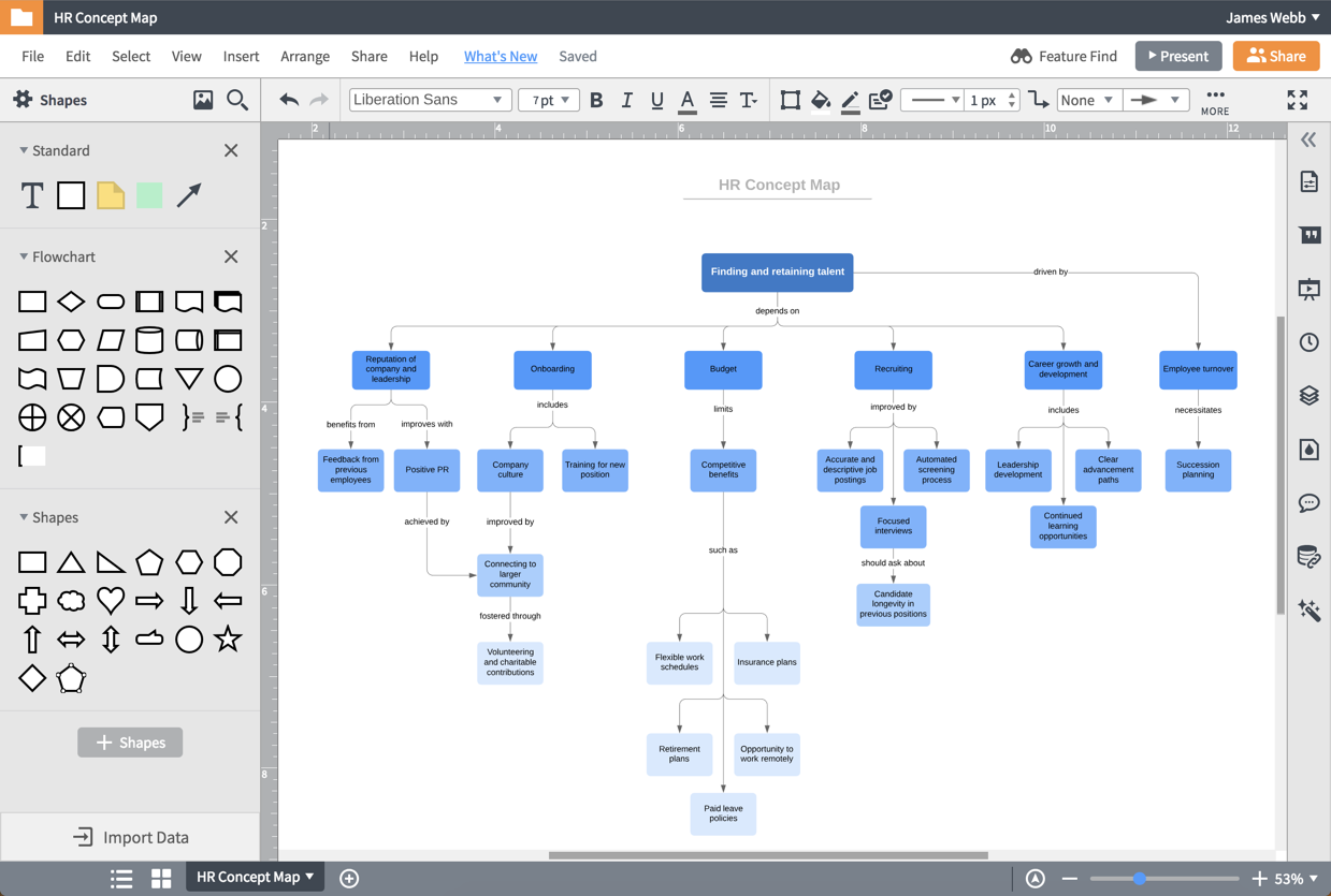Concept Map Maker Lucidchart