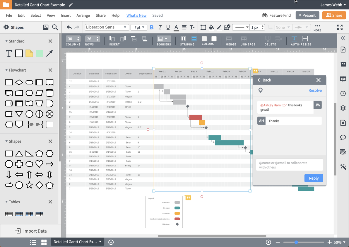 Collaborate on Gantt charts