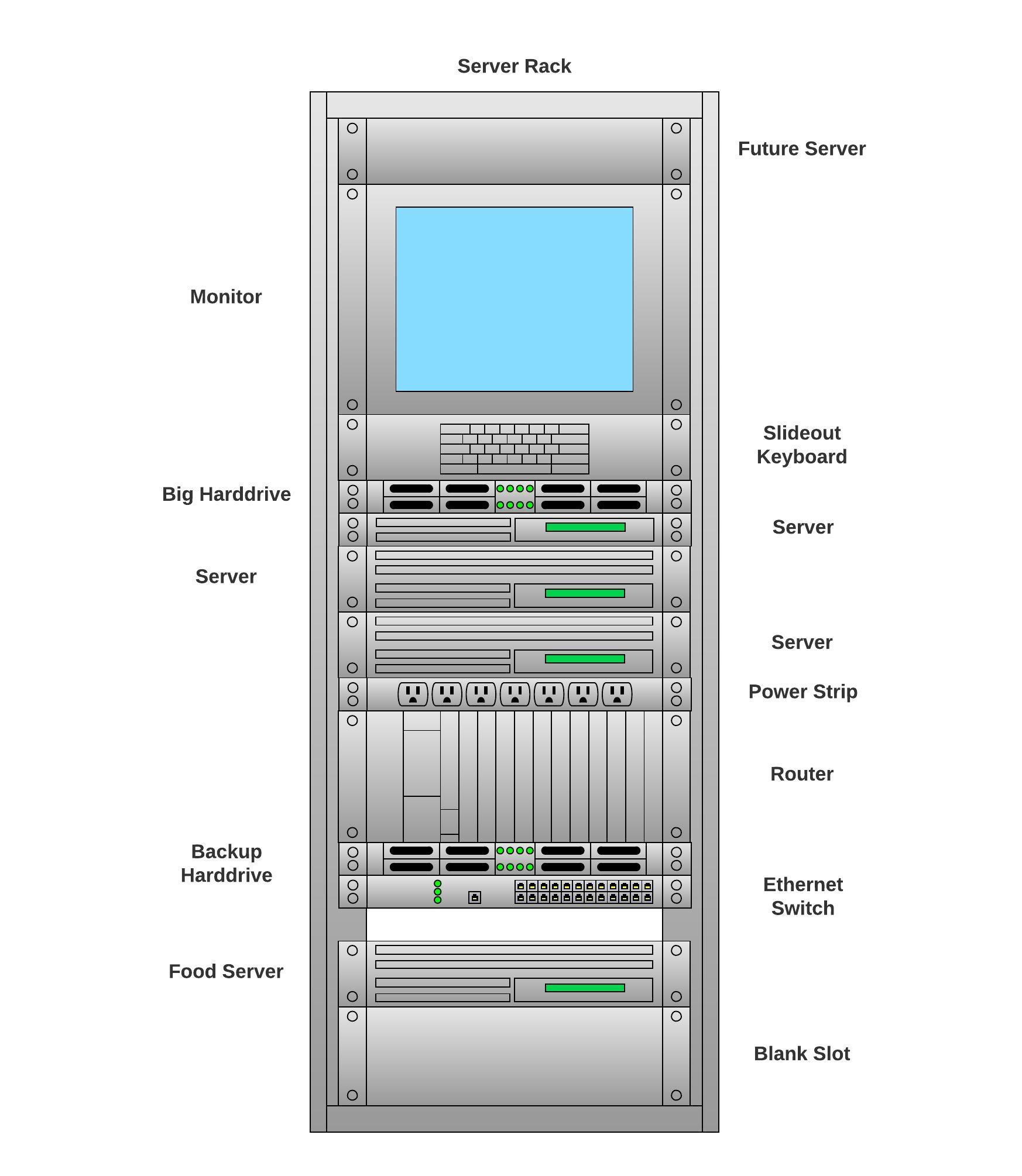 Modello di diagramma per rack di server