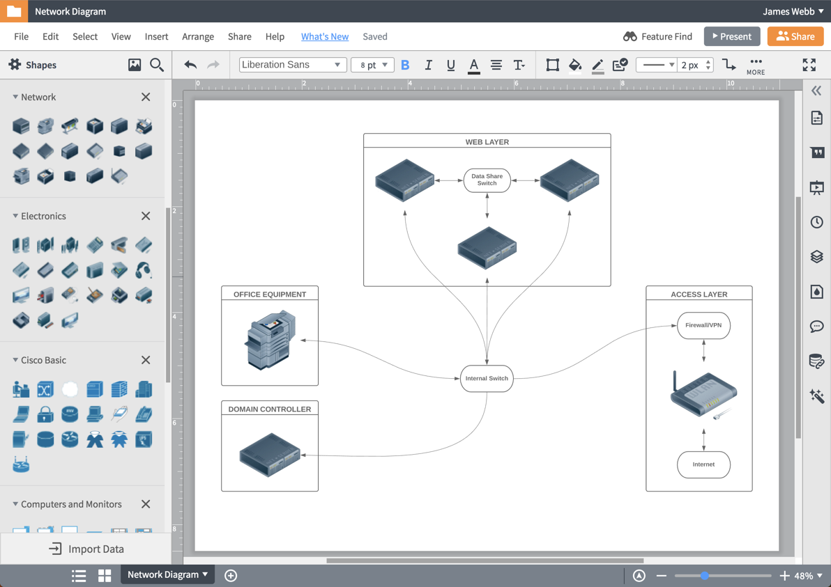 Network Diagram Software Lucidchart