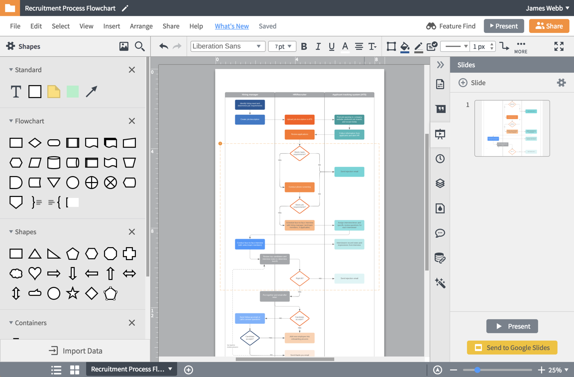 create process flow chart online free