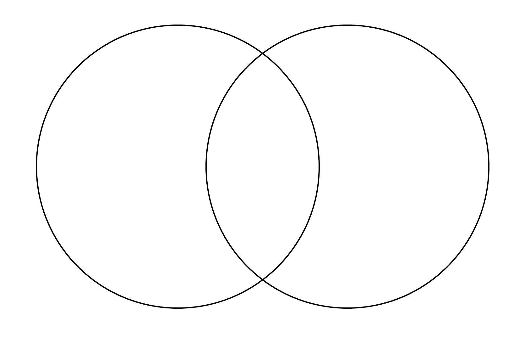 Magic image within printable venn diagram