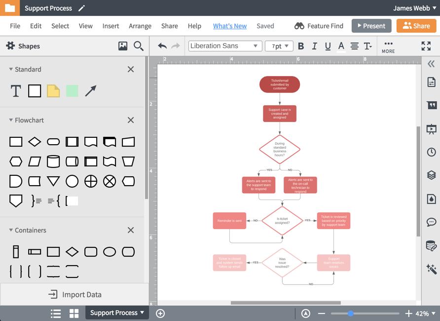 gerar diagrama a partir de banco de dados online