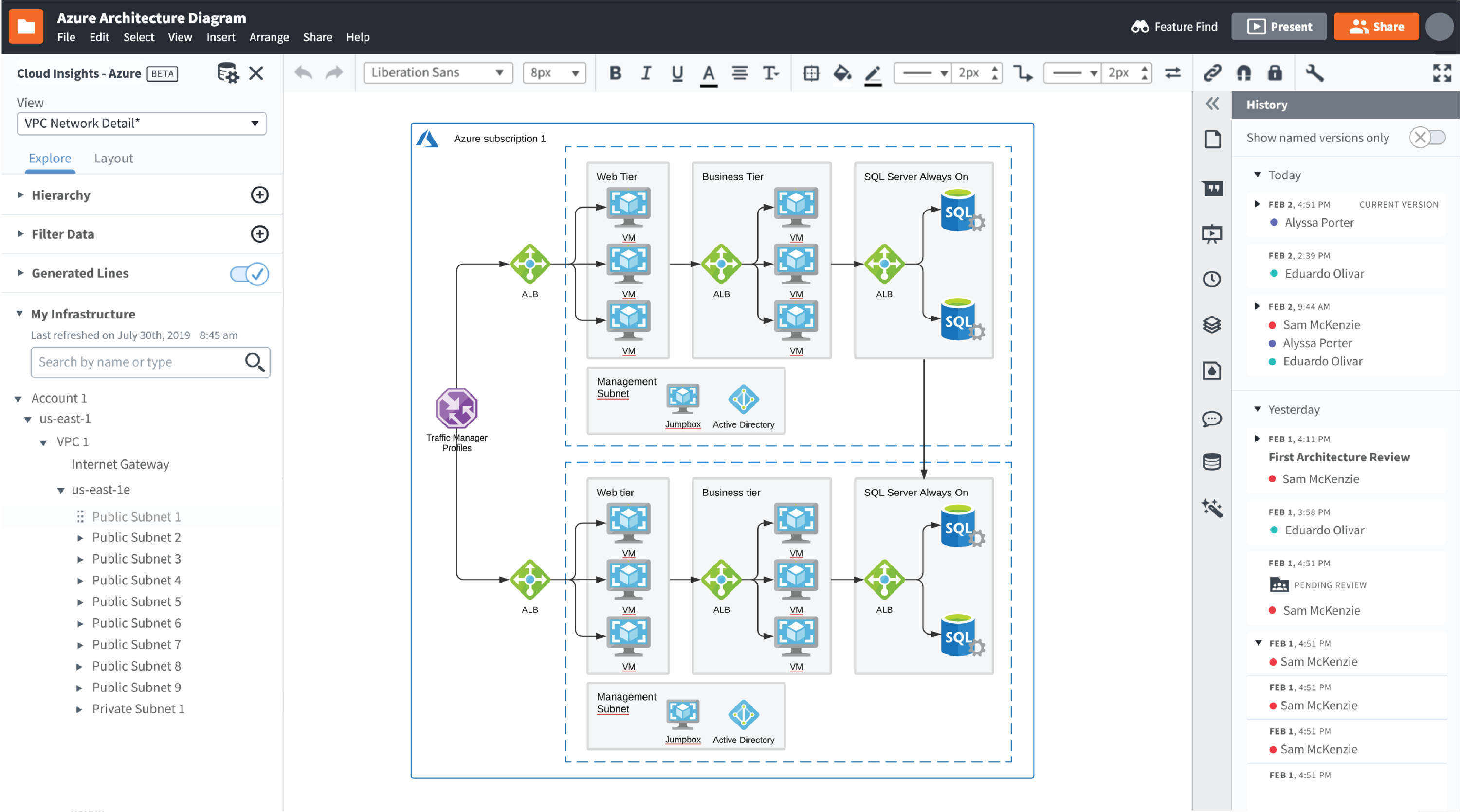 azure cloud architecture
