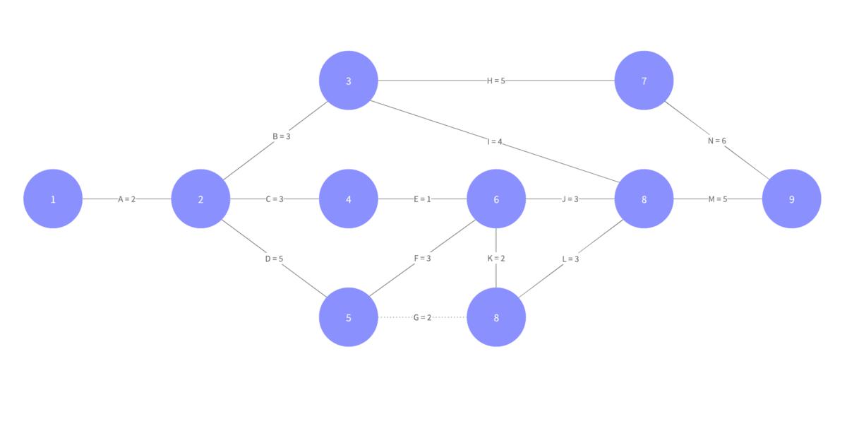 aoa ネットワーク図テンプレート
