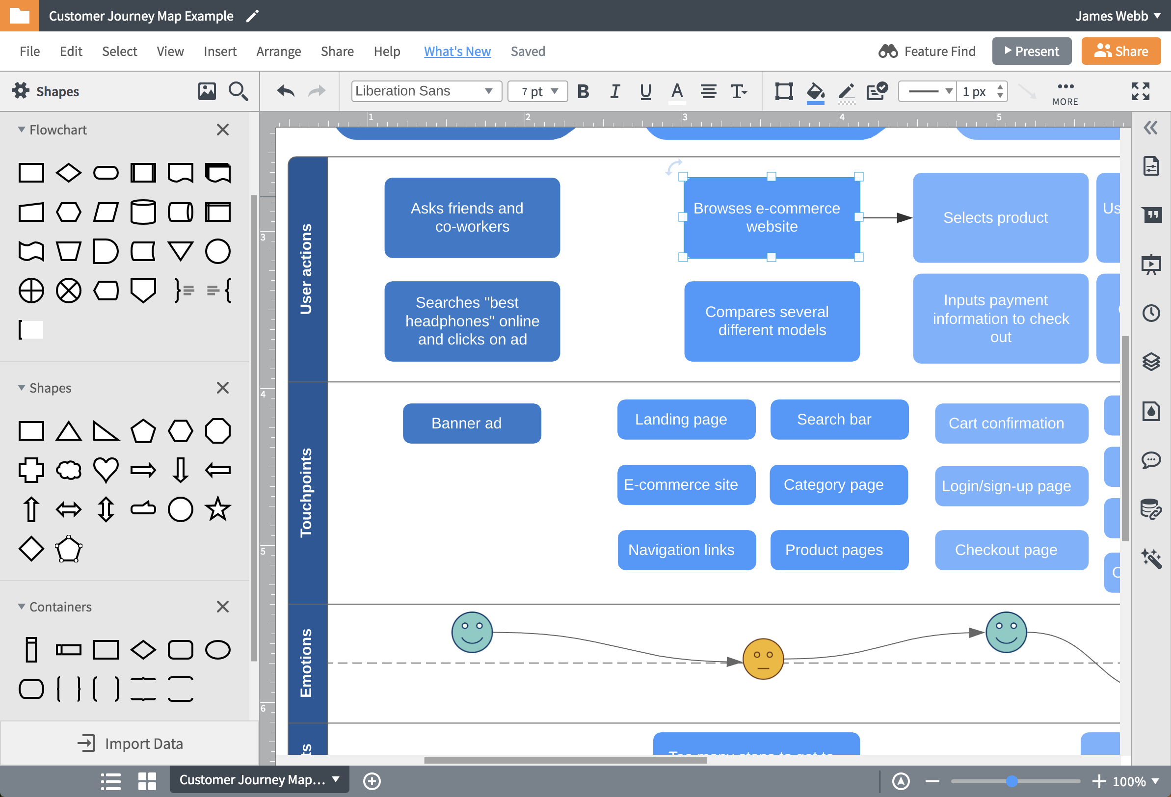 Customer Journey Mapping | Lucidchart on product mapping, scenario mapping, scrum story mapping, project mapping,