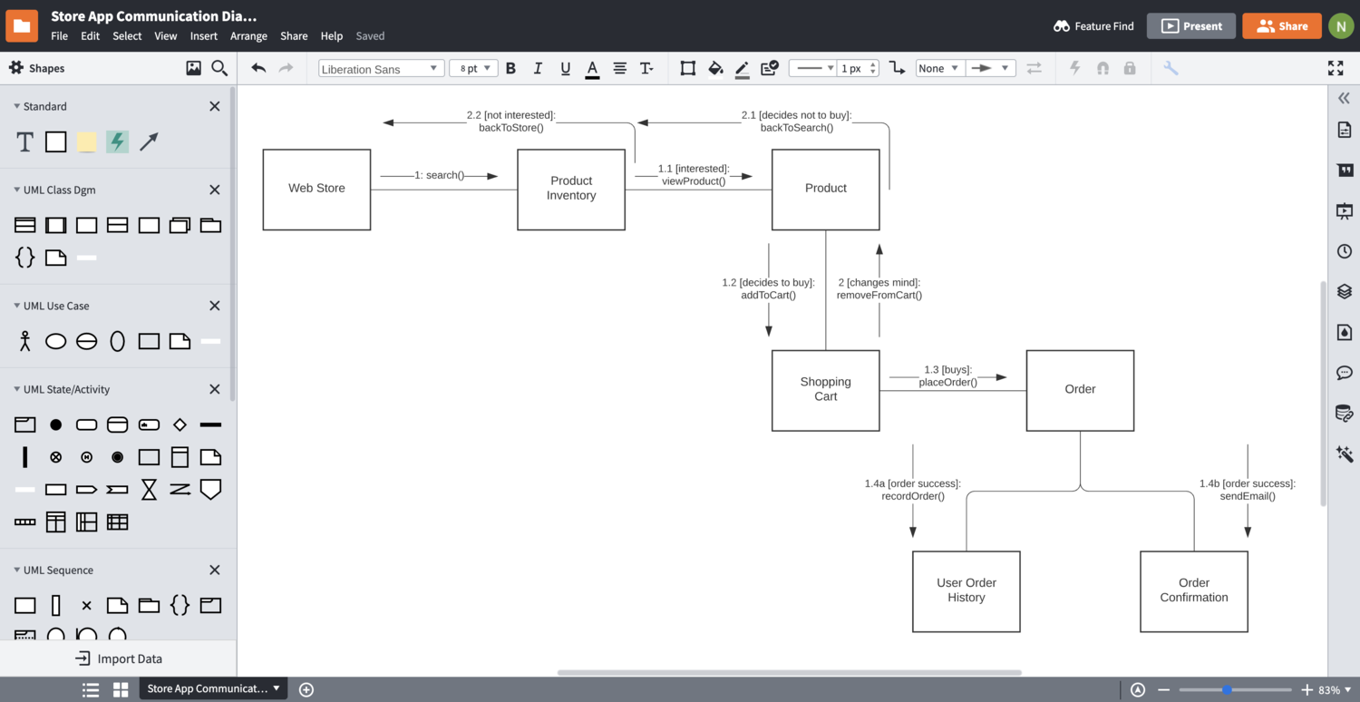 Block Diagram Maker Lucidchart