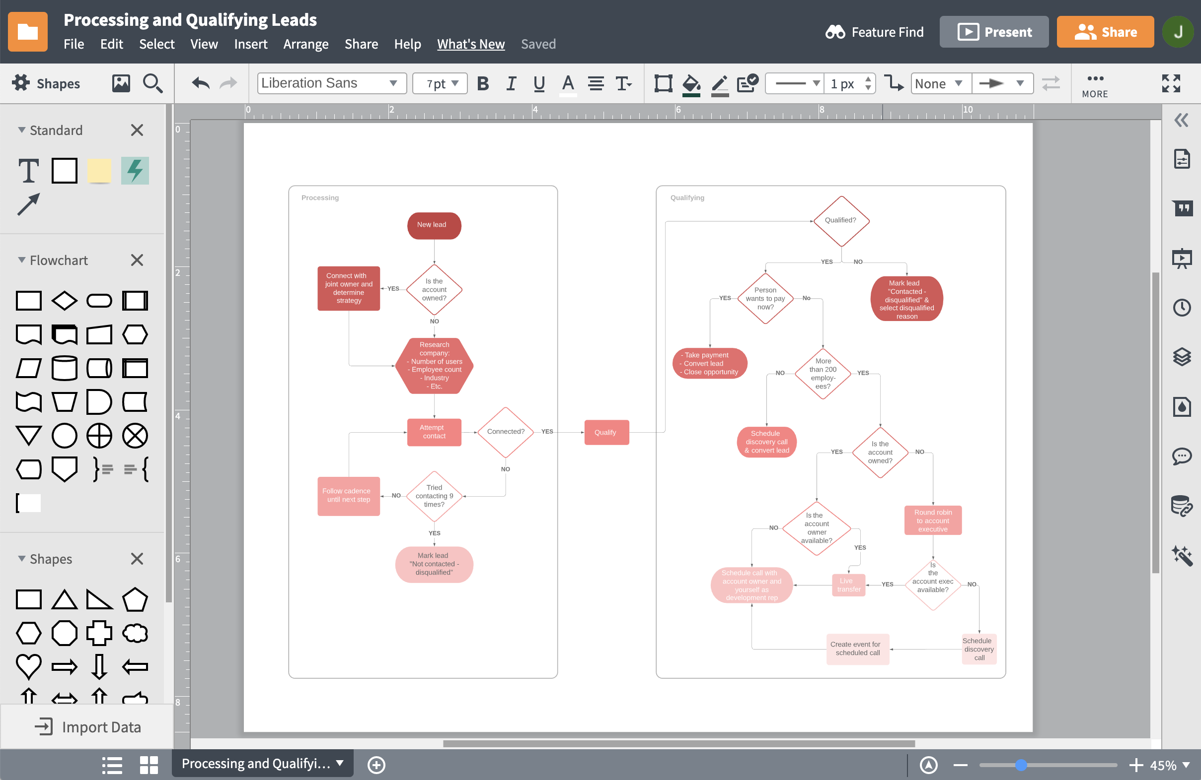 flowcharting software
