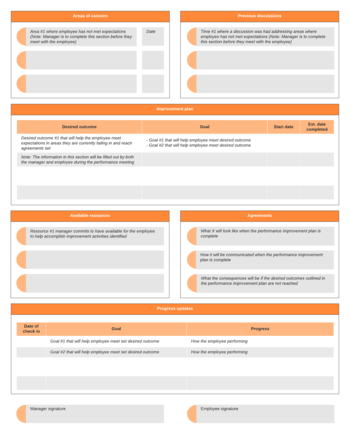 employee performance improvement template