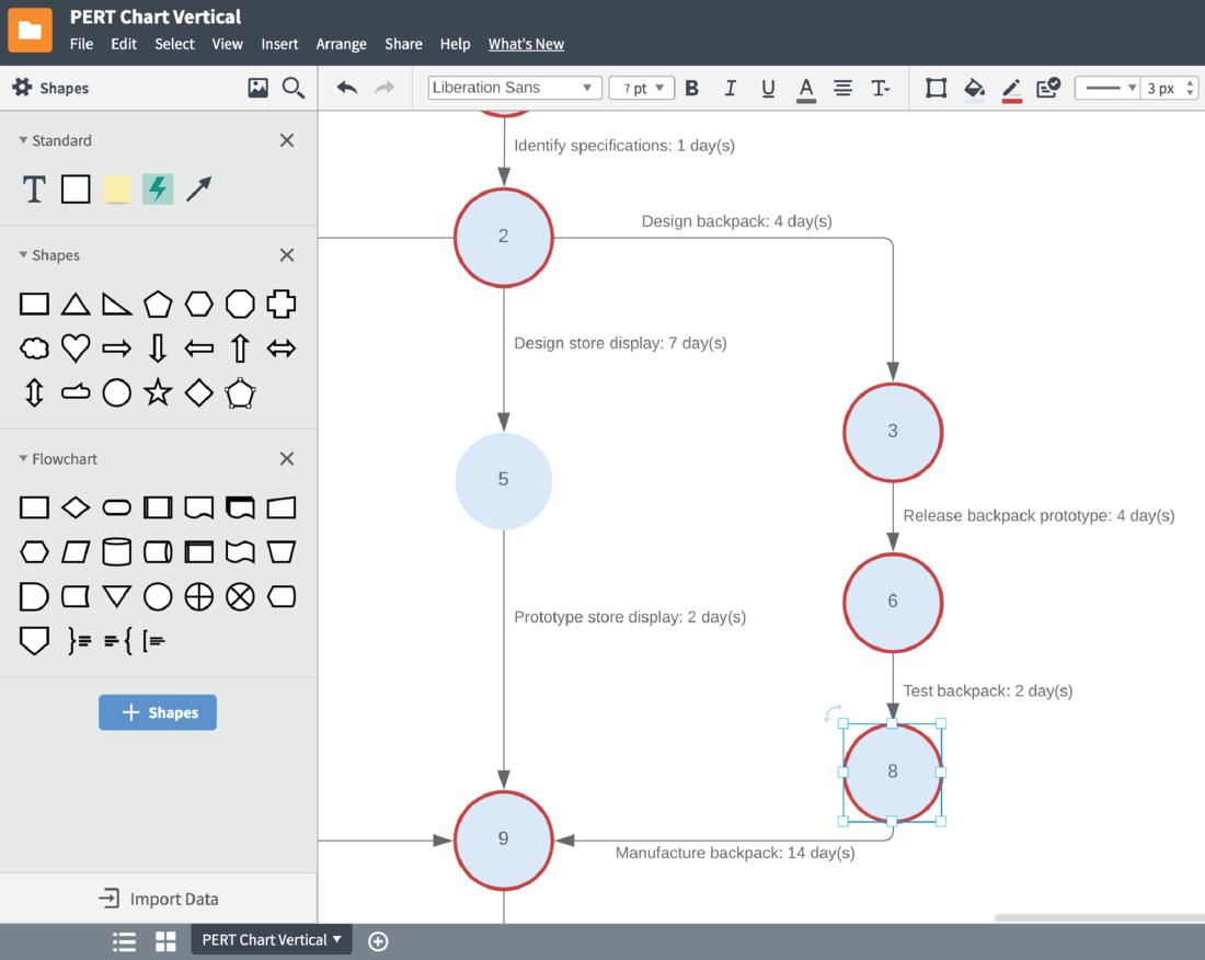 Software para diagramas PERT