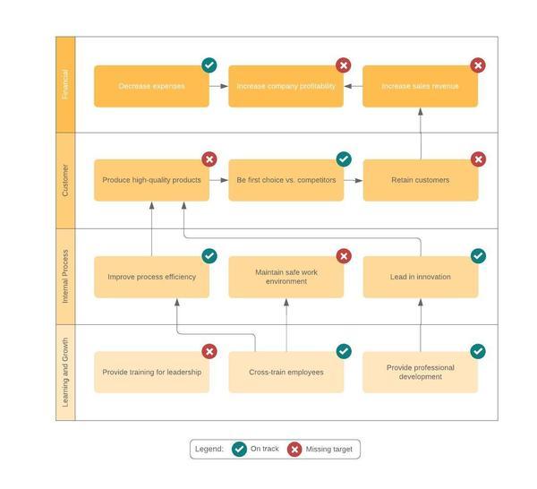 modelo de plano estratégico