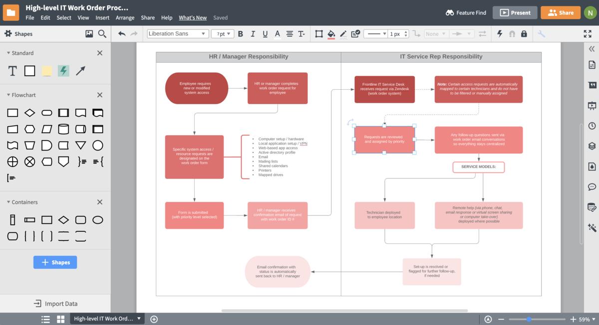 software de gestão processos