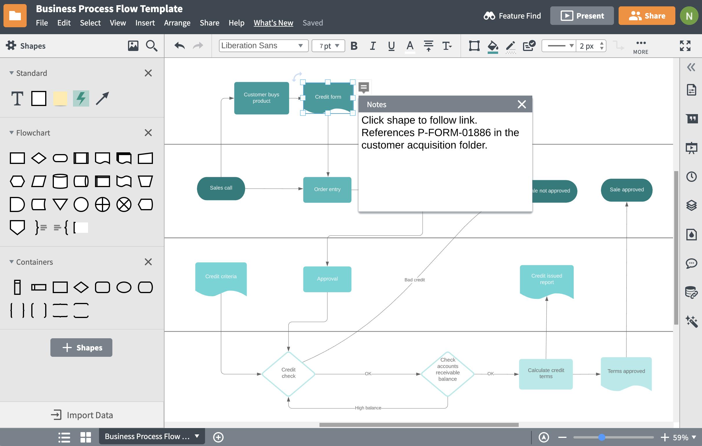 logiciel cartographie des processus
