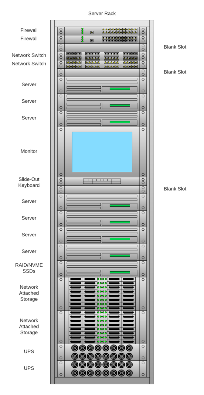 server rack diagram template